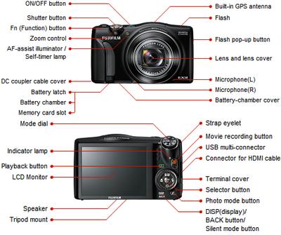 Fujifilm FinePix F770EXR, ¿arma total? | BLOG de JCM