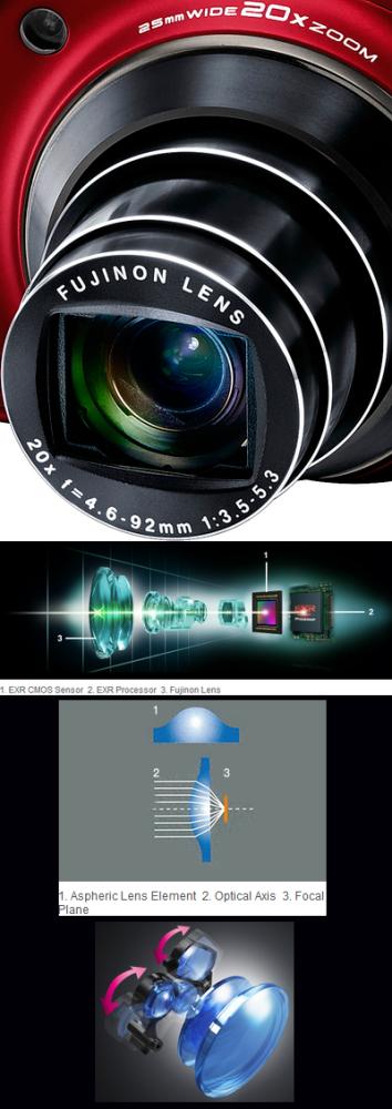 Fujifilm FinePix F770EXR, ¿arma total? (5/6)
