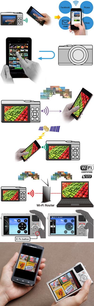 ComunicacionesWiFi
